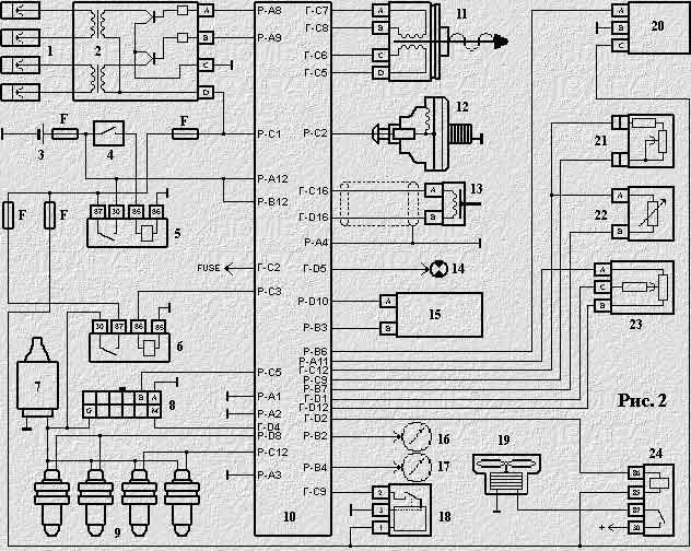 ВАЗ/ электрические схемы