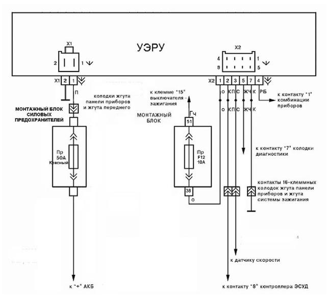 Схема электрооборудования ваз